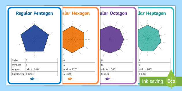 Editable * NEW * Properties and Symmetry of 2D Shapes Posters