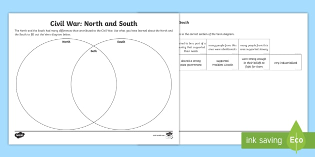 compare contrast economy of south north during civil war Get an answer for 'compare and contrast the north and the south at the start of the civil war' and find homework help for other history questions at enotes.