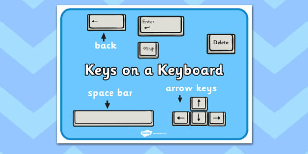Keys on a Keyboard Display Poster - keyboard, display, poster