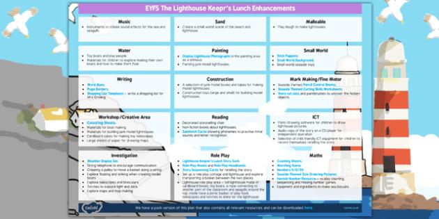 EYFS Enhancement Ideas to Support Teaching on The Lighthouse Keeper's Lunch - enhancement, ideas, planning
