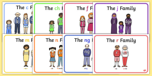 Sound Families Display Posters - Sound family, alternate spellings, alternate spellings for phonemes, family, sounds, phoneme, phonemes