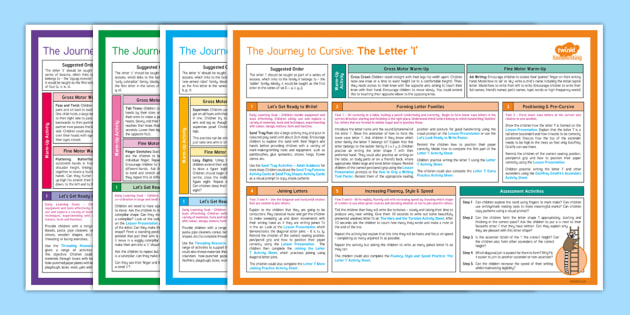 ks2 the journey to cursive handwriting help cards guidance pack lesson. Black Bedroom Furniture Sets. Home Design Ideas