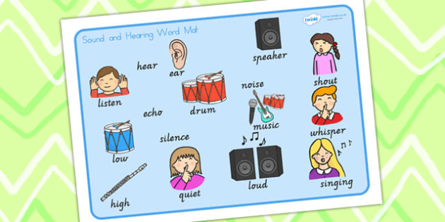 Sound And Hearing Word Mat - sound, hearing, senses, ourselves
