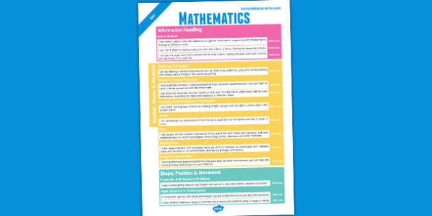 Scottish Curriculum For Excellence Overview Posters Early Math