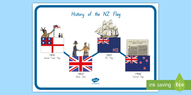History of the New Zealand Flag Display Timeline - Social Sciences