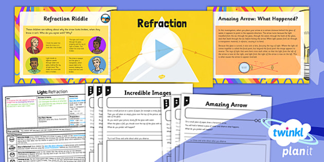 Science: Light: Refraction Year 6 Lesson Pack 3