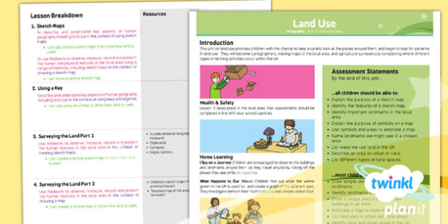 Geography: Land Use LKS2 Planning Overview