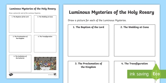Joyful Mysteries of the Rosary Mini-Book - That Resource Site