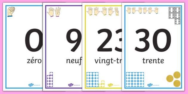 Visual Number Line Posters 0-30 French - french, visual