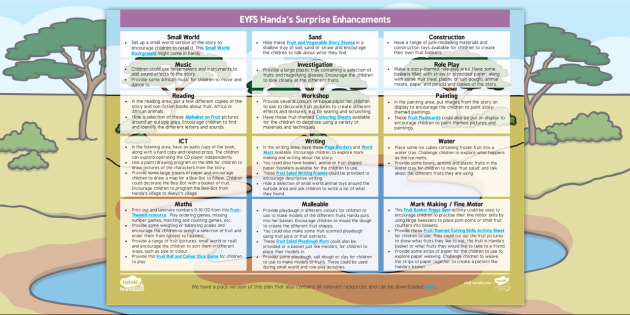 EYFS Enhancement Ideas to Support Teaching on Handa's Surprise - handa's surprise, handa's surprise lesson plan, handas surprise lesson ideas, handas surprise lesson plan idea, MTP, planning