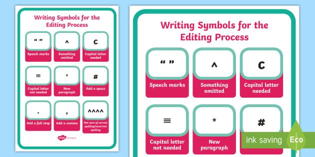 Writing Symbols For Editing Process A4 Display Poster Edit