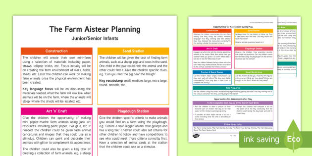 The Farm Aistear Planning Template - Aistear, Infants, English Oral Language, School, The Garda Station, The Hairdressers, The Airport, T