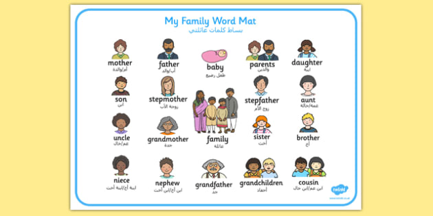 Family Word Mat Arabic Translation - arabic, family, word mat, word, mat