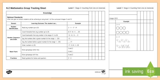 NZ Mathematics Group tracking  Stage 2 Checklist - New Zealand Planning and Assessment, numeracy, basic facts, strategy, addition, subtraction, stage 2