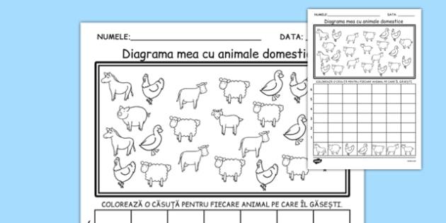 Animale domestice - Completează diagrama - animale, domestice, aranjarea datelor în tabel, tabel, grafice diagrama, completează, fișă de lucru, materiale, materiale didactice, română, romana, material, material didactic