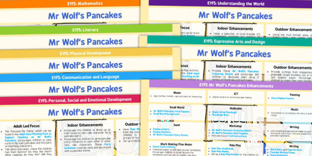 EYFS Lesson Plan and Enhancement Ideas to Support Teaching on Mr Wolf's Pancakes - stories, lessons, plan, planning
