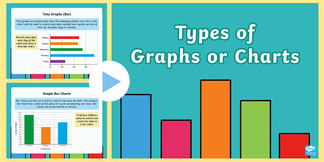 types of charts and graphs