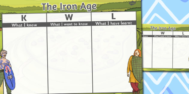 The Iron Age Topic KWL Grid - the iron age, topic, kwl, grid