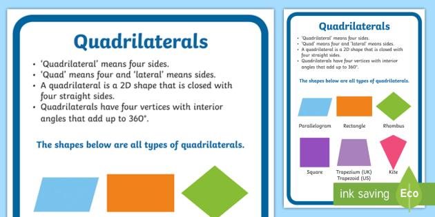 quadrilaterals display poster 2d shapes displayshpes2d shaes 2dshape