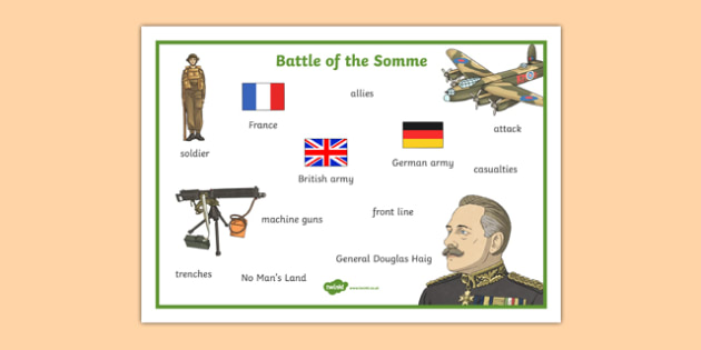 Battle of the Somme Word Mat