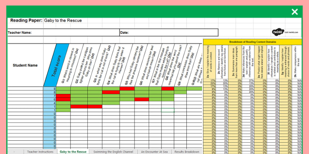 nur 443 data analysis grid Read this essay on nur/443 come browse our large digital warehouse of free sample essays get the knowledge you need in order to pass your classes and more only at termpaperwarehousecom.