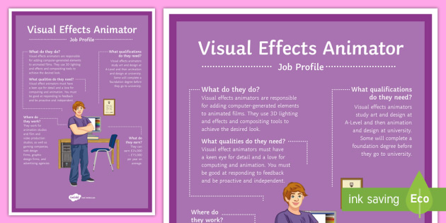 visual effects animator job profile a4 display poster