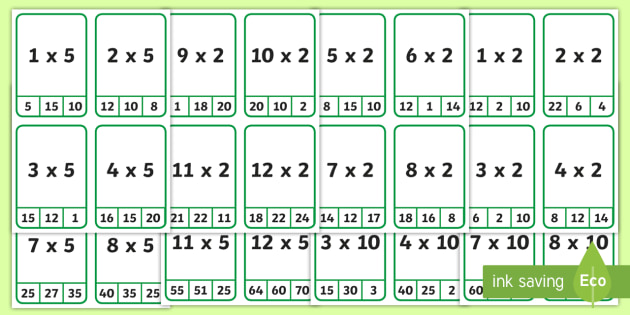 2 5 And 10 Times Tables Peg Cards Activity Activities