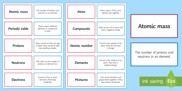 Elements atoms and compounds pairs glossary activity elements atoms and compounds pairs glossary activity glossary atoms elements compounds urtaz Choice Image