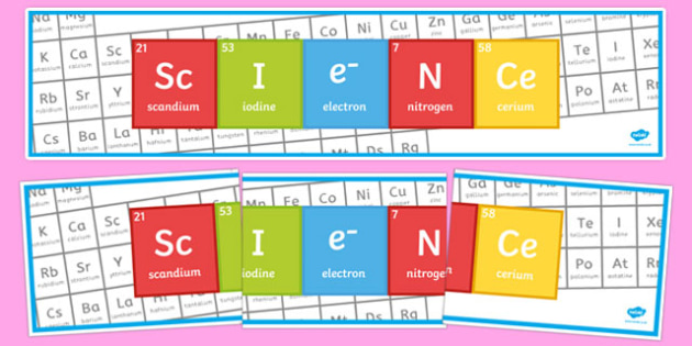 Science periodic table display banner science periodic table science periodic table display banner science periodic table display banner display urtaz Gallery