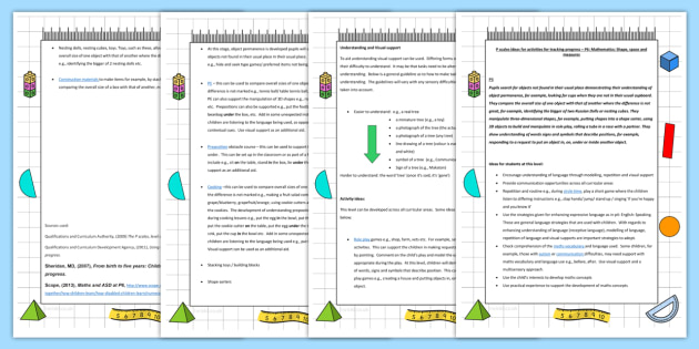 P Scales Ideas Activities for Tracking Progress Maths Shape Space
