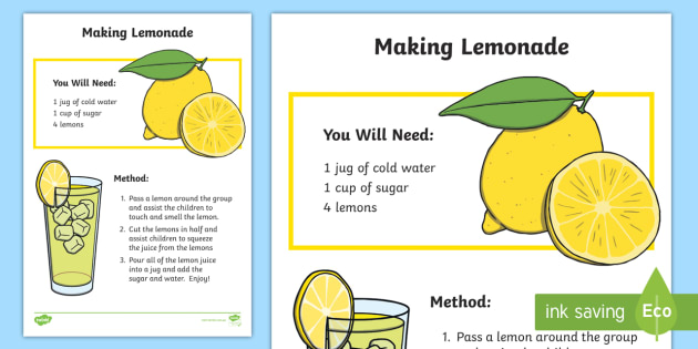Making Lemonade Recipe Teacher Made