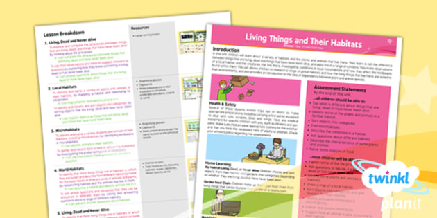 Science: Living Things and Their Habitats Year 2 Planning Overview