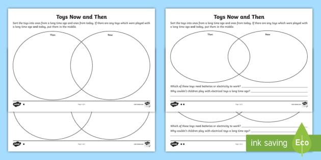 New Ks1 Toys Then And Now Differentiated Activity Sheets
