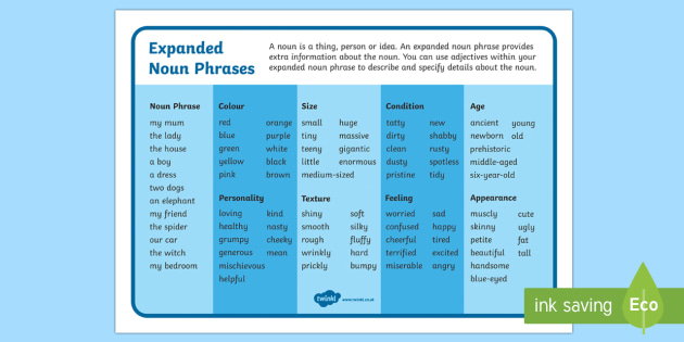 Year 2 Spag Expanded Noun Phrases Word Mat