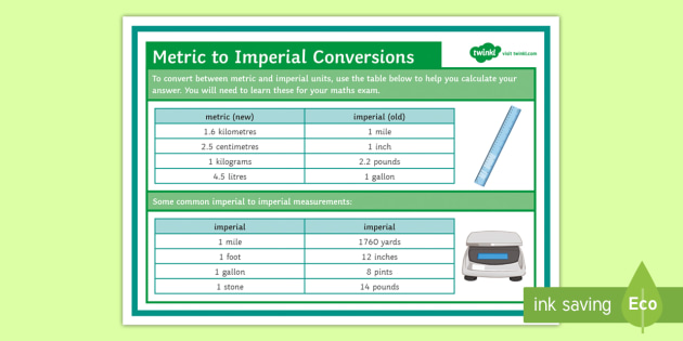 how to remember metric and imperial units