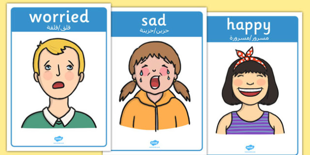 Emotions and Expressions Posters Arabic Translation - arabic
