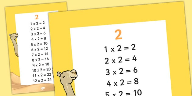 2 Times Table Display Poster - displays, posters, visual, aids, times table, times tables, times tables, 2 times, multiplication