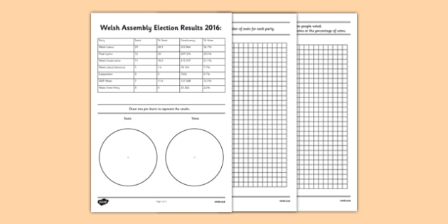 Welsh Assembly Election Results 2016 Pre-Filled - welsh, cymraeg, Welsh Assembly, Election Results, 2016, wales