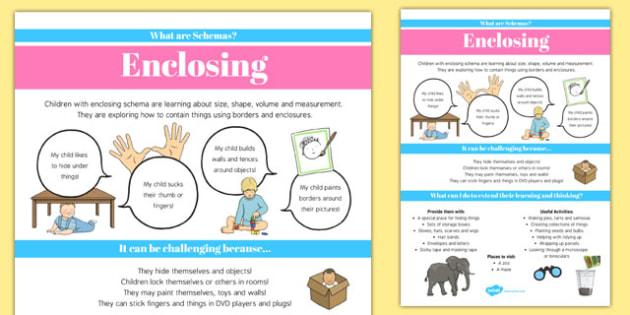 Enclosing Schema Information Poster - schemas, information, poster, display