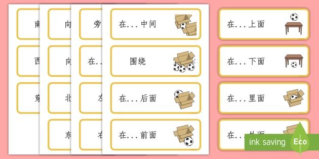 方位介词卡片 - 介词,方位介词,描述位置