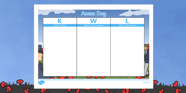 ANZAC Day KWL Grid - australia, ANZAC Day, commemoration, First World War, WW1, World War One, information, PowerPoint, History, Dawn Service, parade