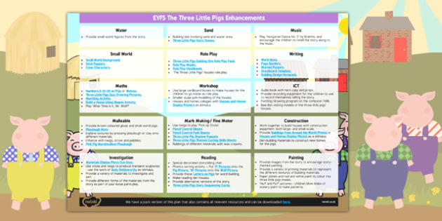 EYFS The Three Little Pigs Enhancement Ideas - planning, Early Years, continuous provision, early years planning, adult led, traditional tales, farm, animals