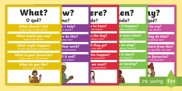 Question Words Poster Pack - Question Words Poster Pack, how