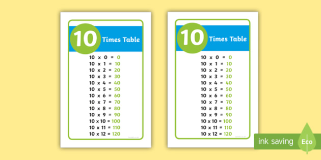 Ikea Tolsby 10 Times Table Prompt Frame