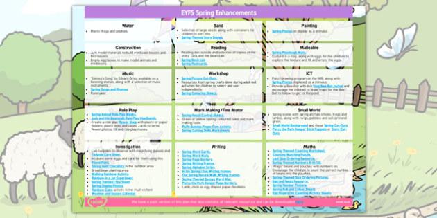 EYFS Spring Themed Enhancement Ideas - planning, activities, plan, springtime, season