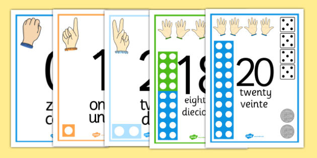 Visual Number Line Posters 1-20 Spanish Translation - spanish, count, counting, counting aid