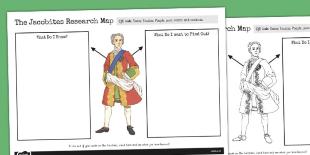 The Jacobites Mindmap Sheet - jacobites, mindmap, sheet, map