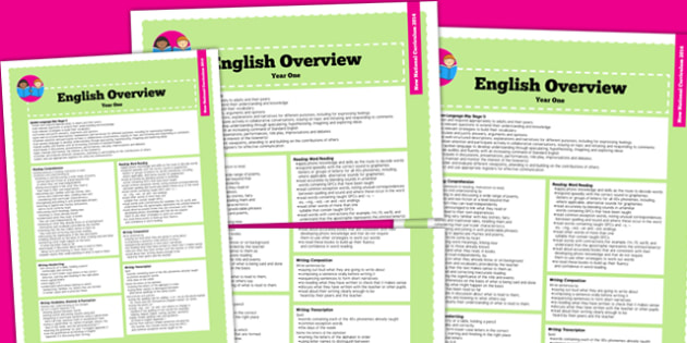 2014 National Curriculum Year 1 English Overview - lesson planning, plan
