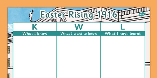 1916 Rising KWL Chart - Easter 1916 Rising, irish history, kwl chart, assessment