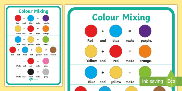 cd2807ec2265c What Color Does Blue And Red Make Quora. New Colour Mixing Poster How To  Make Different Colours Mixing